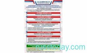 Регистрация недвижимости с 1 января в России