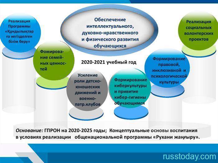 ИМП на 2020-2021 учебный год для РК
